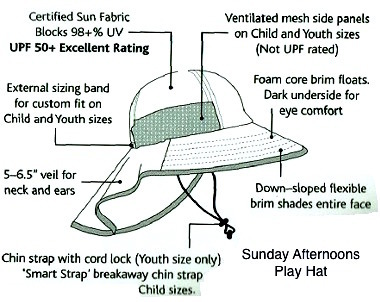 fcd079e4f84 Click to zoom · UV Hat Sunday Afternoons Kid s Play Hat Cream